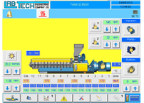 large touch screen display on twin screw extruder
